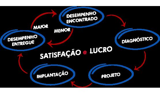 diagrama_home_